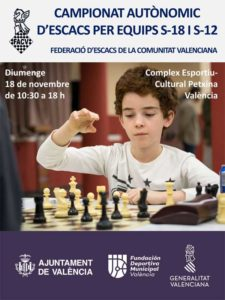 torneo ajedrez equipos jóvenes