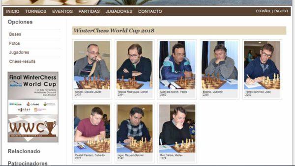 torneo de ajedrez wwc