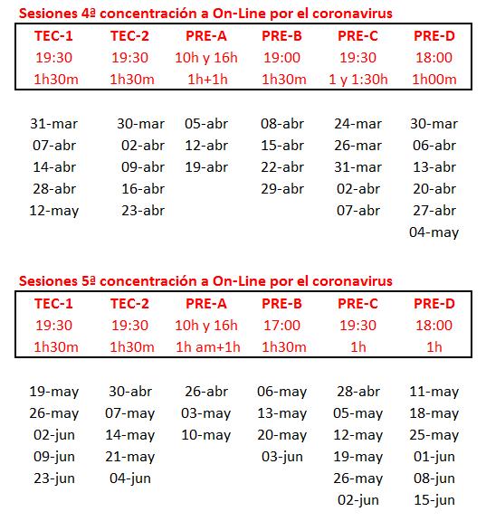 cuadro de horarios del entrenamiento